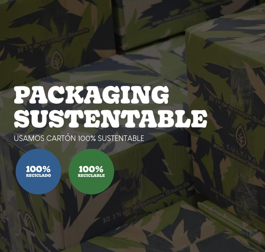 Packaging Sustentable